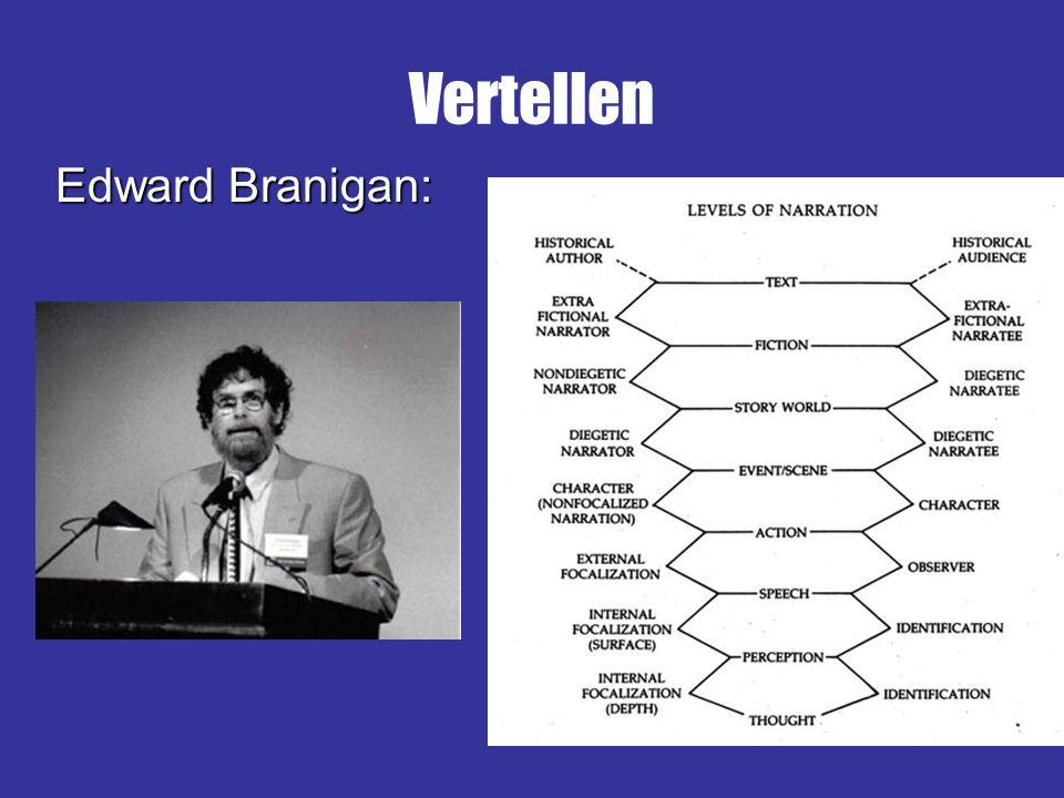 Edward Branigan: Vertellen