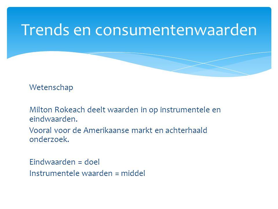 Indeling Giep Franzen  Instrumentele waarden-  Eigenschappen en prestaties van het product zelf (domeinspecifieke waarden Floor en Van Raaij).