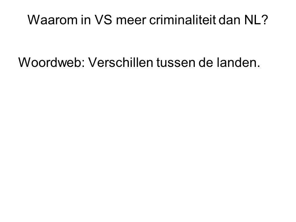 Waarom in VS meer criminaliteit dan NL? Woordweb: Verschillen tussen de landen.
