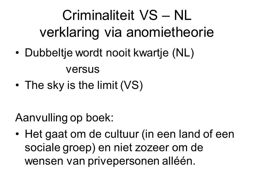Criminaliteit VS – NL verklaring via anomietheorie Dubbeltje wordt nooit kwartje (NL) versus The sky is the limit (VS) Aanvulling op boek: Het gaat om
