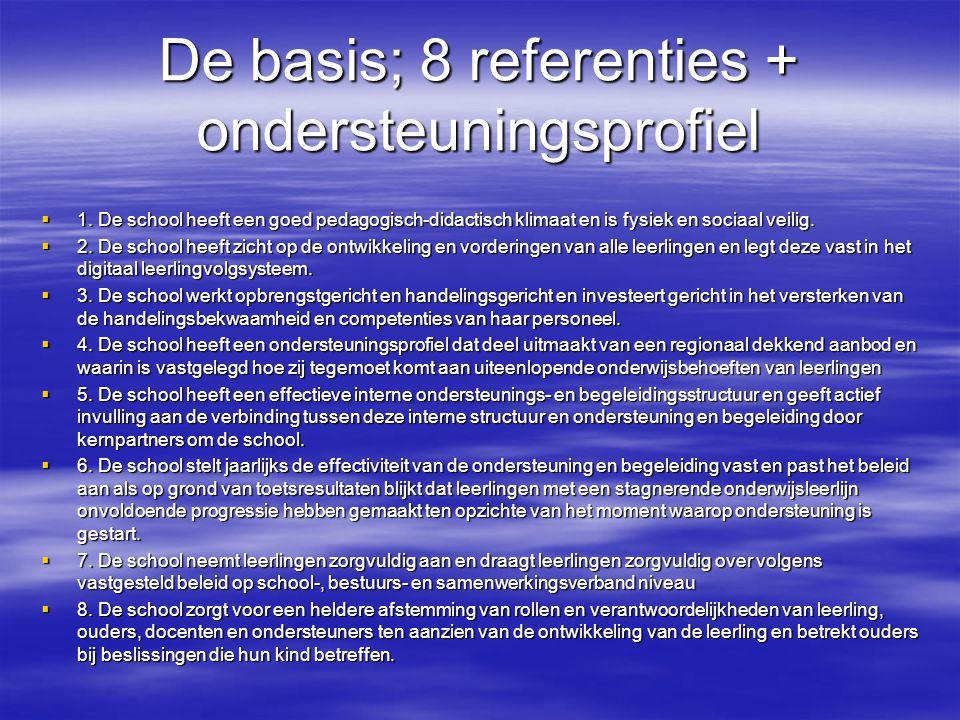 De basis; 8 referenties + ondersteuningsprofiel  1.
