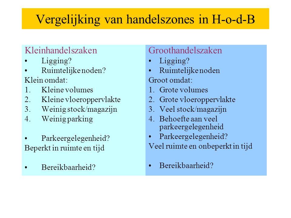 Vergelijking van handelszones in H-o-d-B Kleinhandelszaken Ligging.