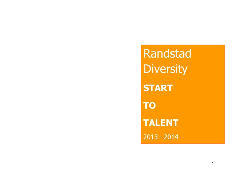 Randstad Diversity START TO TALENT 2013 - 2014 1