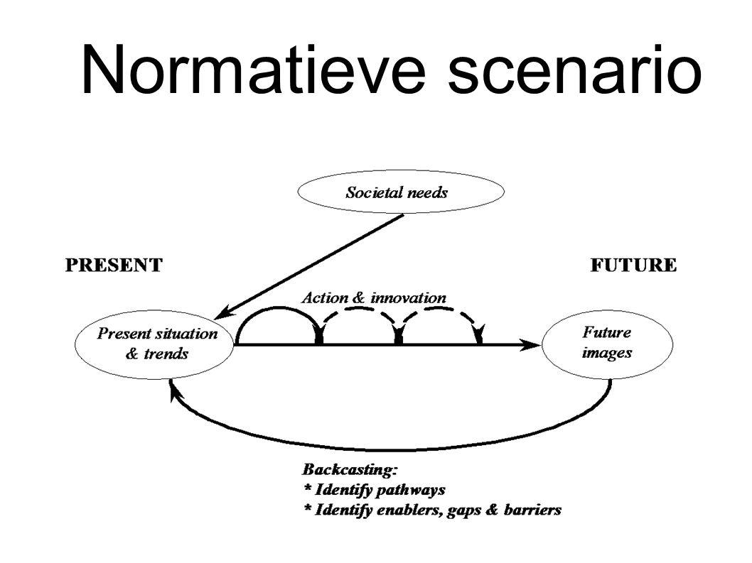 Normatieve scenario
