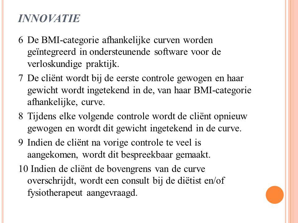 INNOVATIE 6De BMI-categorie afhankelijke curven worden geïntegreerd in ondersteunende software voor de verloskundige praktijk. 7 De cliënt wordt bij d