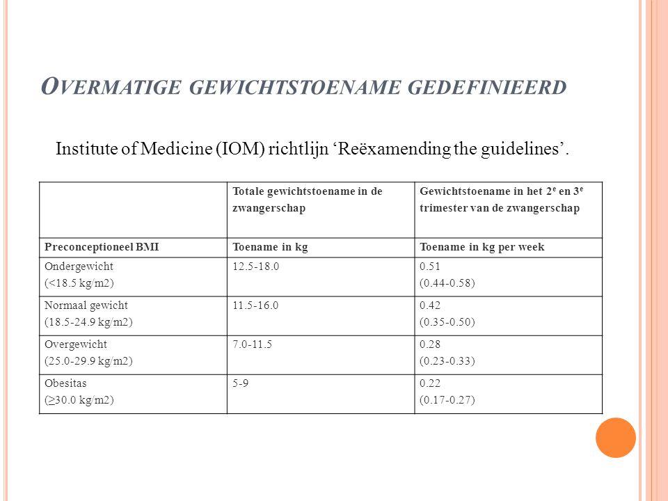 O VERMATIGE GEWICHTSTOENAME GEDEFINIEERD Totale gewichtstoename in de zwangerschap Gewichtstoename in het 2 e en 3 e trimester van de zwangerschap Pre
