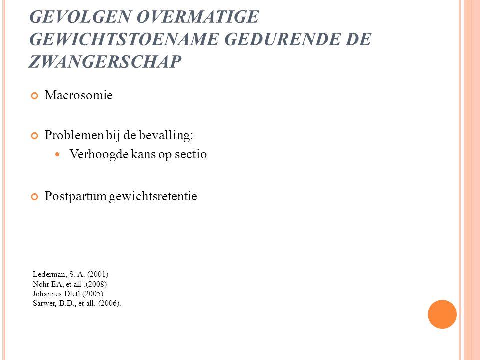 OORZAKEN/RISICOFACTOREN OVERMATIGE GEWICHTSTOENAME Verhoogd pre-conceptioneel BMI Te weinig of verkeerde kennis Verminderde fysieke activiteit Roken Voeding Sociale status IOM richtlijn, Rasmussen (2009) Tse, G., Macones, G.