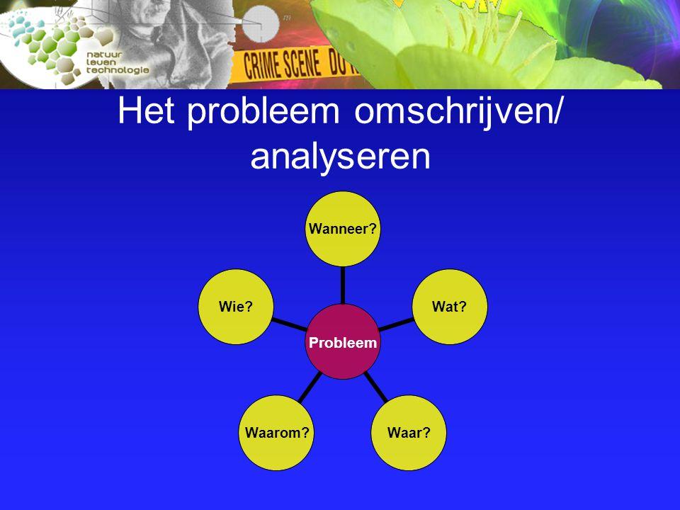 Het probleem omschrijven/ analyseren Probleem Wie?Wat? Waar?Waarom? Wanneer?
