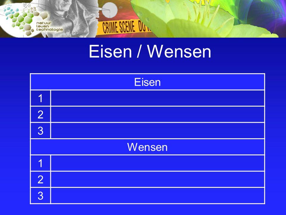Eisen / Wensen Eisen 1 2 3 Wensen 1 2 3