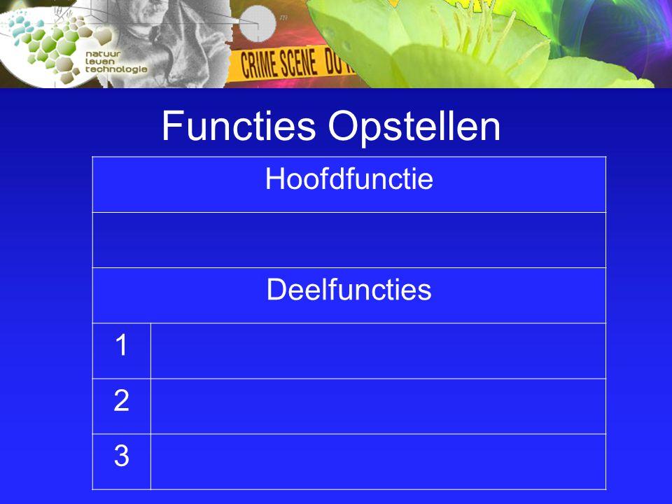 Functies Opstellen Hoofdfunctie Deelfuncties 1 2 3