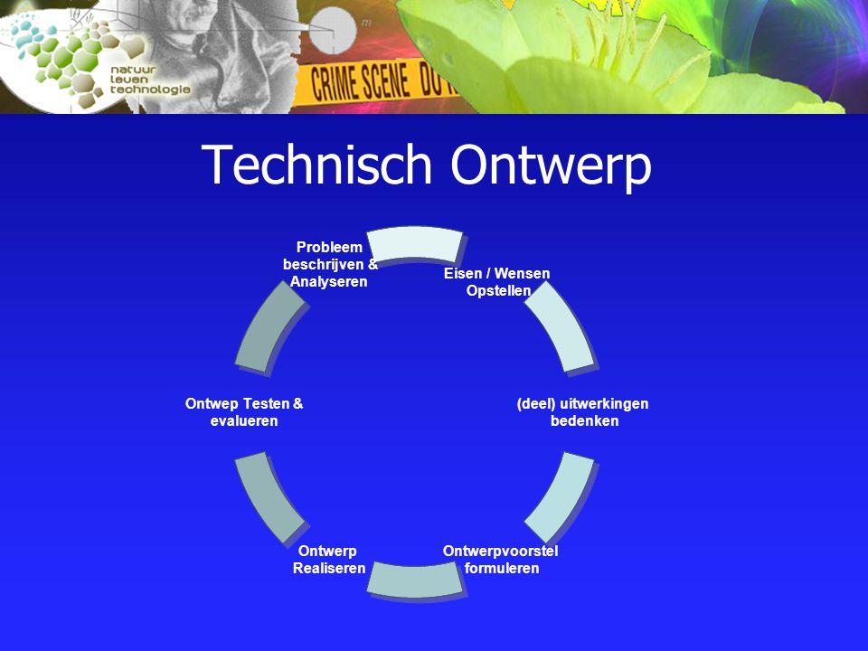 Eisen / Wensen Opstellen (deel) uitwerkingen bedenken Ontwerpvoorstel formuleren Ontwerp Realiseren Ontwep Testen & evalueren Probleem beschrijven & A