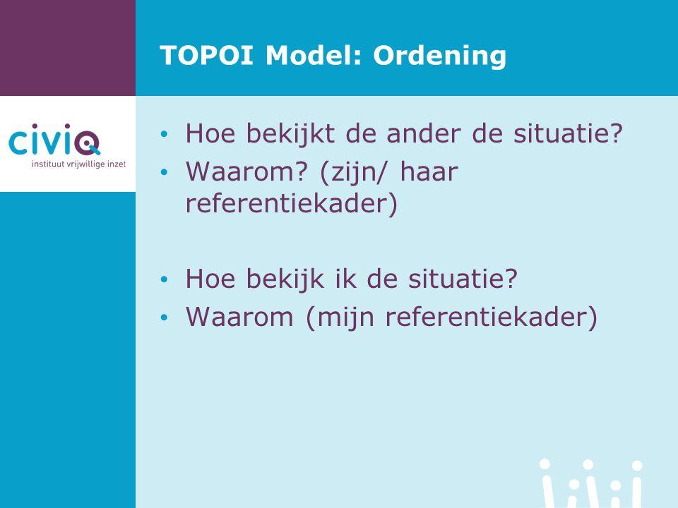 TOPOI Model: Ordening Hoe bekijkt de ander de situatie? Waarom? (zijn/ haar referentiekader) Hoe bekijk ik de situatie? Waarom (mijn referentiekader)