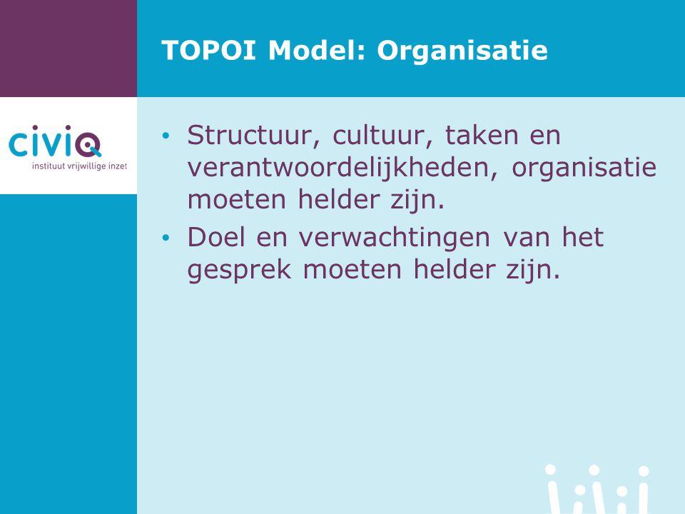 TOPOI Model: Organisatie Structuur, cultuur, taken en verantwoordelijkheden, organisatie moeten helder zijn. Doel en verwachtingen van het gesprek moe