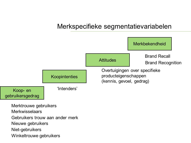 Merkspecifieke segmentatievariabelen Merkbekendheid Brand Recall Brand Recognition Attitudes Overtuigingen over specifieke producteigenschappen (kenni