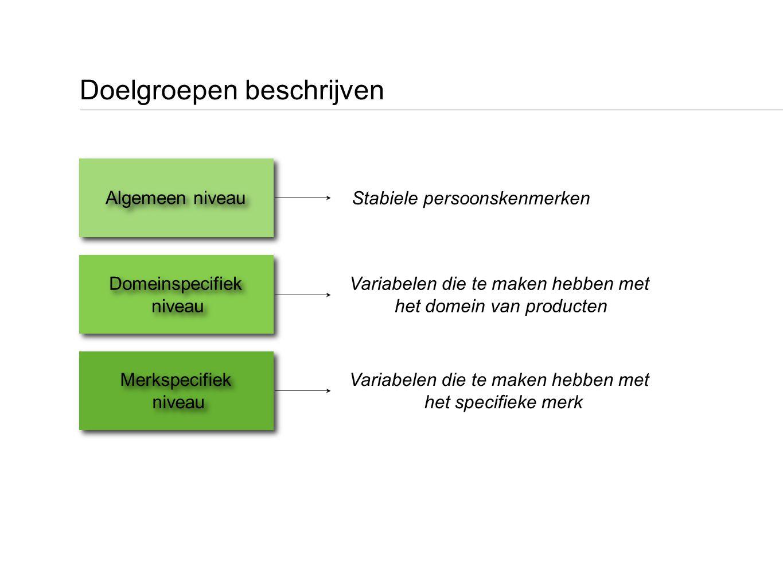 Doelgroepen beschrijven Algemeen niveau Domeinspecifiek niveau Domeinspecifiek niveau Merkspecifiek niveau Merkspecifiek niveau Stabiele persoonskenme