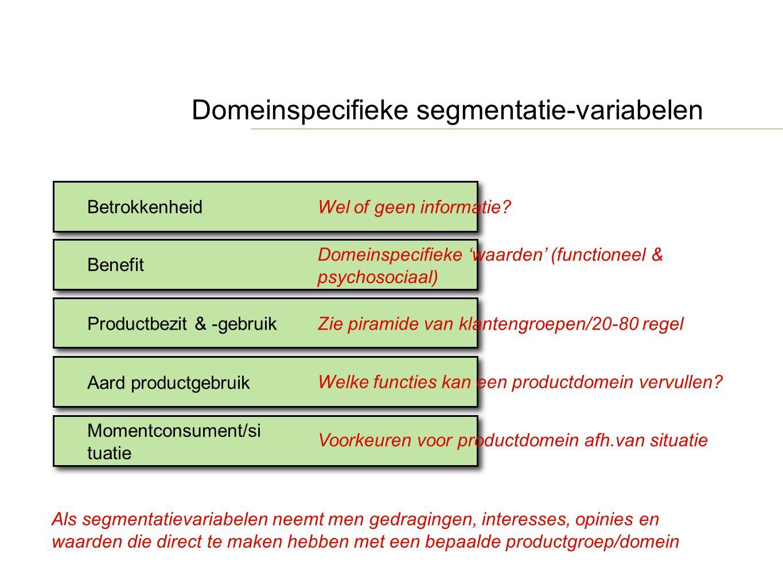 Domeinspecifieke segmentatie-variabelen Betrokkenheid Benefit Productbezit & -gebruik Aard productgebruik Momentconsument/si tuatie Wel of geen inform