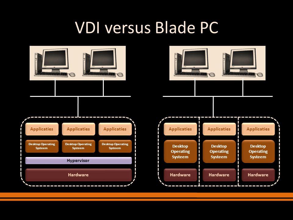 VDI versus Blade PC Hardware Applicaties Hypervisor Applicaties Desktop Operating Systeem Hardware Applicaties Desktop Operating Systeem Desktop Opera