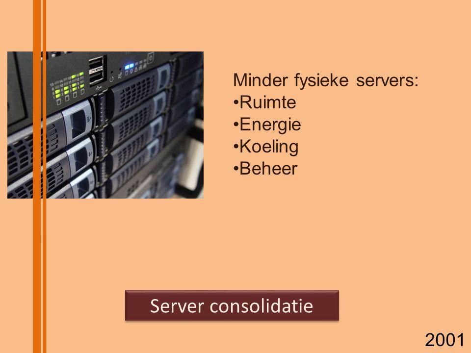 Server consolidatie Minder fysieke servers: Ruimte Energie Koeling Beheer 2001