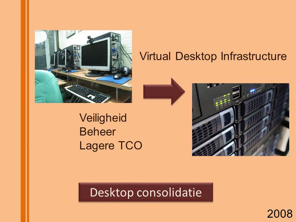 Desktop consolidatie Veiligheid Beheer Lagere TCO Virtual Desktop Infrastructure 2008