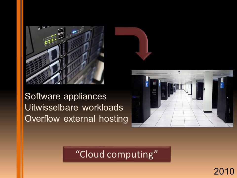 """Cloud computing"" Software appliances Uitwisselbare workloads Overflow external hosting 2010"