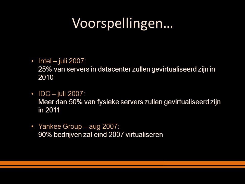 Voorspellingen… Intel – juli 2007: 25% van servers in datacenter zullen gevirtualiseerd zijn in 2010 IDC – juli 2007: Meer dan 50% van fysieke servers