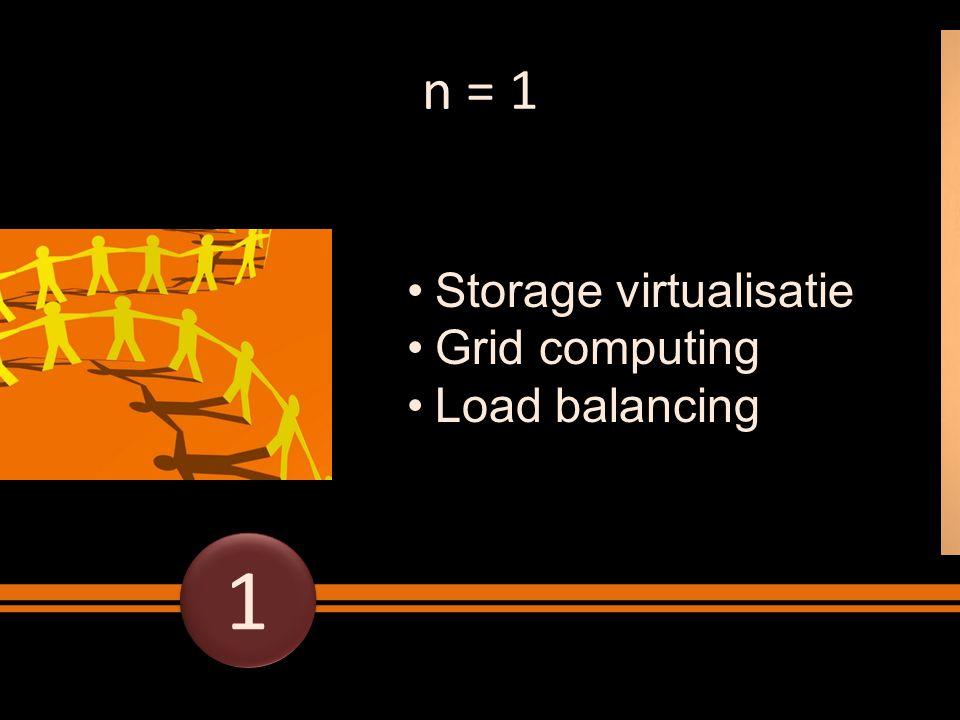 Storage virtualisatie Grid computing Load balancing 1 1 n = 1