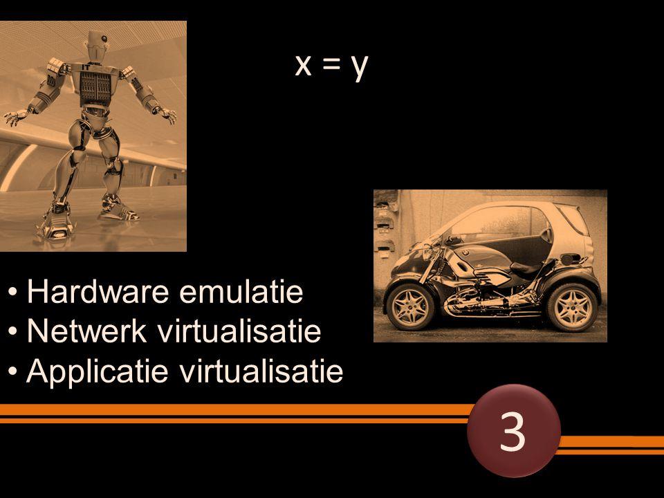 x = y Hardware emulatie Netwerk virtualisatie Applicatie virtualisatie 3 3