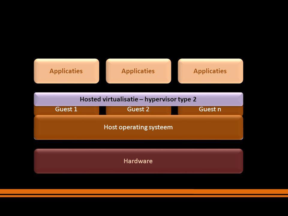 Server virtualisatie Hardware Operating systeem Guest n Operating systeem Guest n Applicaties Bare-metal hypervisor (type 1) Operating systeem Guest 2 Operating systeem Guest 2 Applicaties Operating systeem Guest 1 Operating systeem Guest 1 Applicaties Desktop virtualisatie