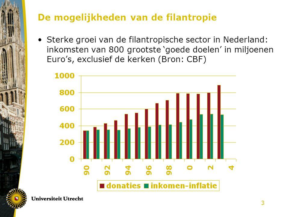 3 De mogelijkheden van de filantropie Sterke groei van de filantropische sector in Nederland: inkomsten van 800 grootste 'goede doelen' in miljoenen Euro's, exclusief de kerken (Bron: CBF)