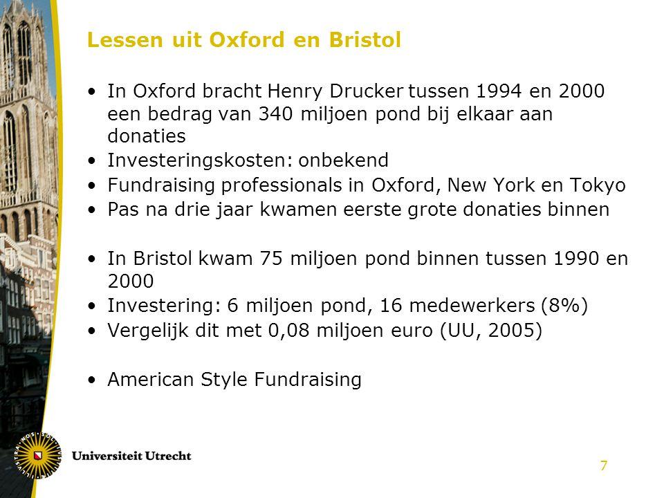 18 Lessen voor Utrecht 1.Investeer …véél meer dan u denkt 2.