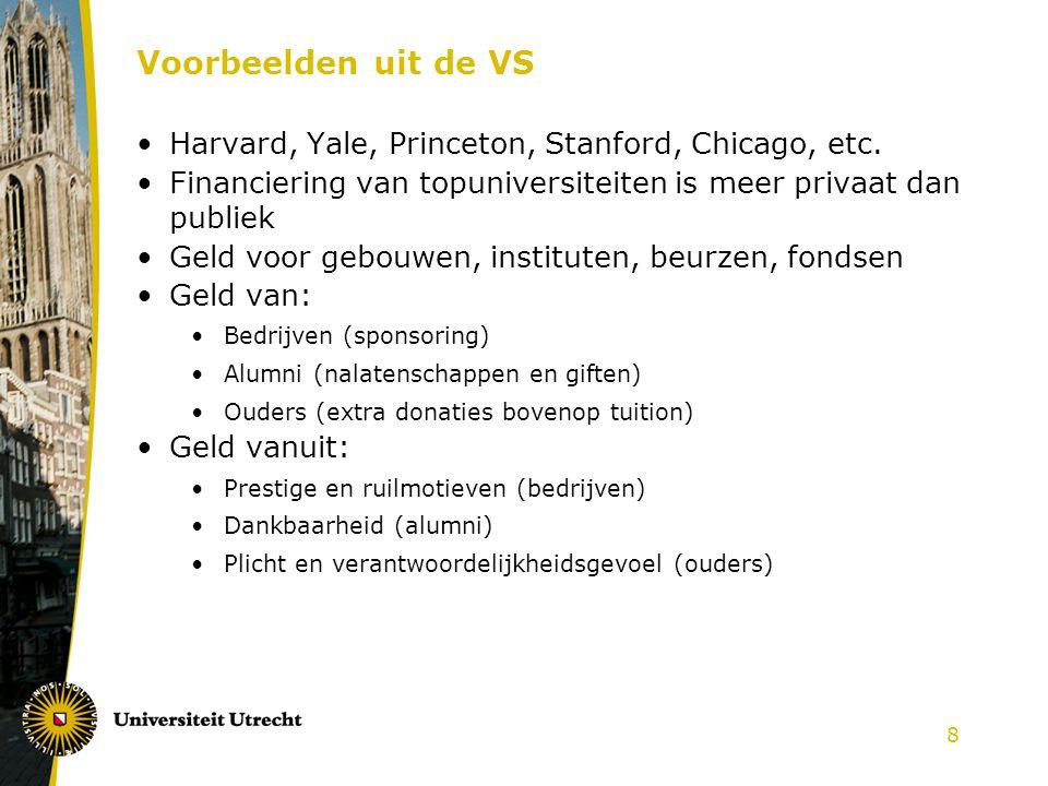 8 Voorbeelden uit de VS Harvard, Yale, Princeton, Stanford, Chicago, etc.