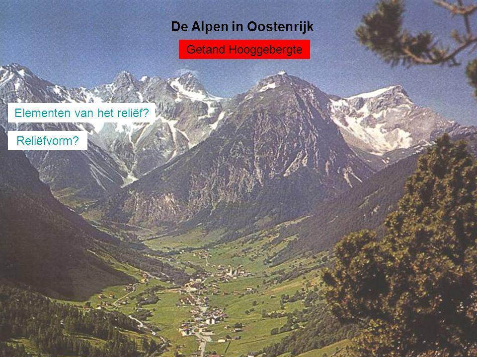 5 Reliëfvormen Afgerond Gebergte Getand Gebergte Vlakte Plateau Heuvel