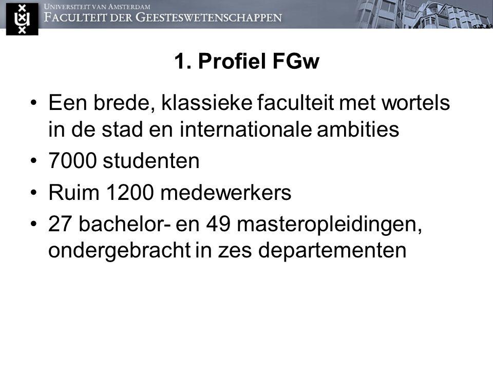 1. Profiel FGw Een brede, klassieke faculteit met wortels in de stad en internationale ambities 7000 studenten Ruim 1200 medewerkers 27 bachelor- en 4