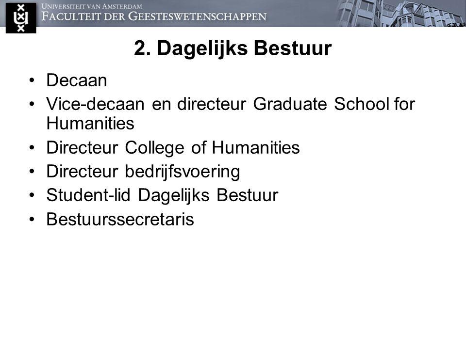 Dagelijks Bestuur van de Faculteit FGw Waarnemend Decaan prof.