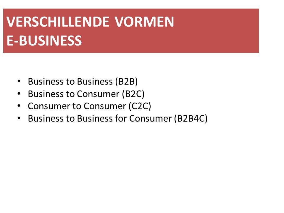VERSCHILLENDE VORMEN E-BUSINESS Business to Business (B2B) Business to Consumer (B2C) Consumer to Consumer (C2C) Business to Business for Consumer (B2