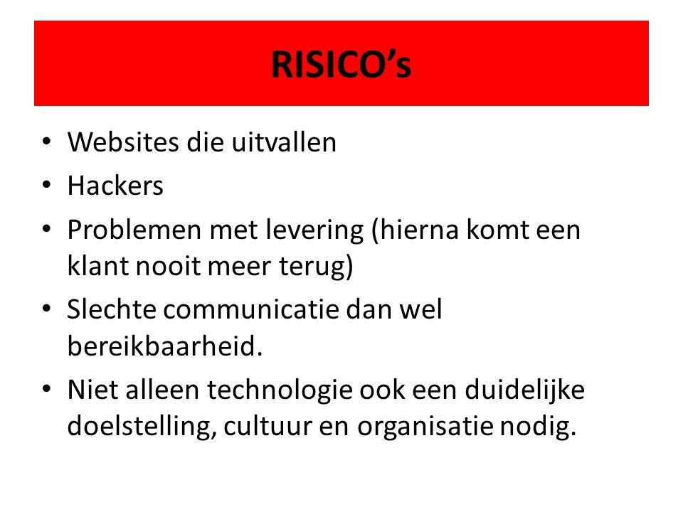 RISICO's Websites die uitvallen Hackers Problemen met levering (hierna komt een klant nooit meer terug) Slechte communicatie dan wel bereikbaarheid. N