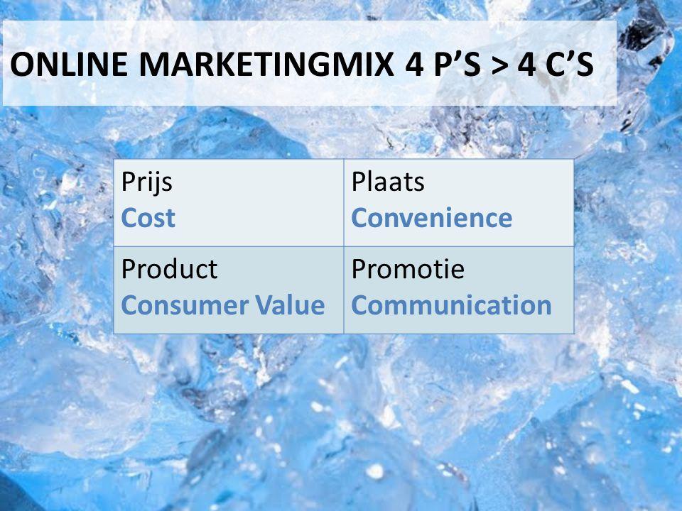 ONLINE MARKETINGMIX 4 P'S > 4 C'S Prijs Cost Plaats Convenience Product Consumer Value Promotie Communication