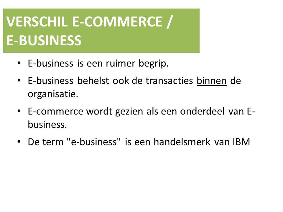 VERSCHIL E-COMMERCE / E-BUSINESS E-business is een ruimer begrip. E-business behelst ook de transacties binnen de organisatie. E-commerce wordt gezien