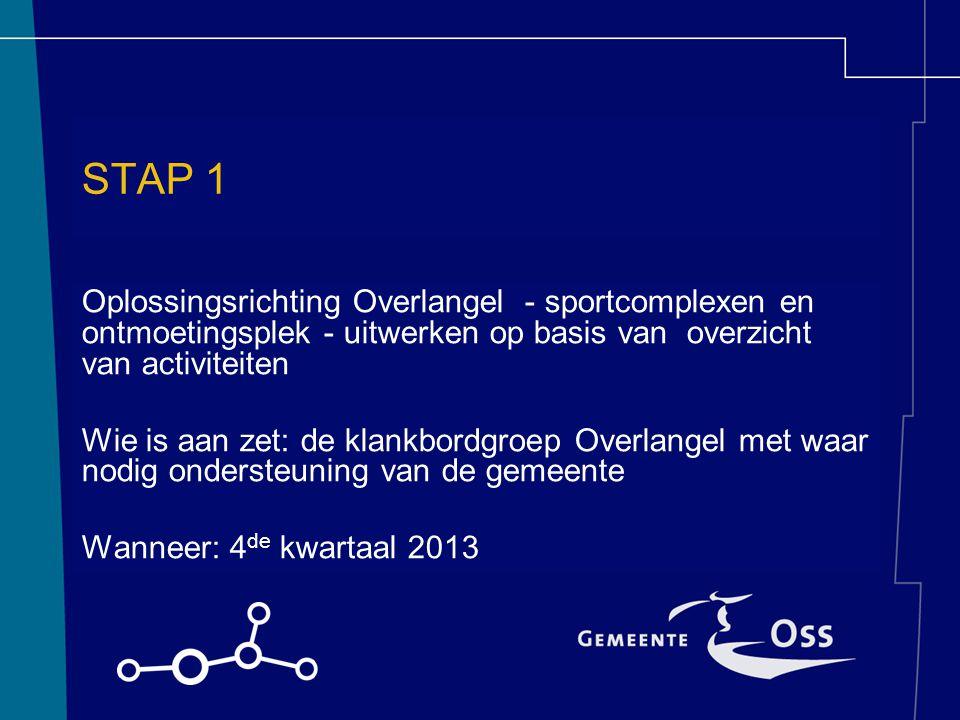 STAP 1 Oplossingsrichting Overlangel - sportcomplexen en ontmoetingsplek - uitwerken op basis van overzicht van activiteiten Wie is aan zet: de klankb
