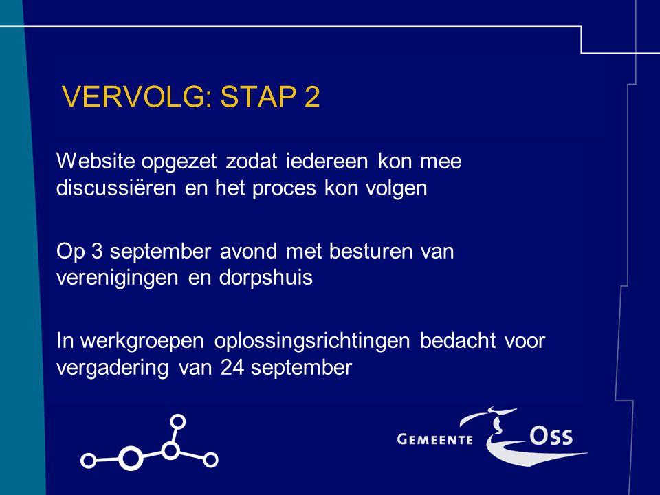 VERVOLG: STAP 2 Website opgezet zodat iedereen kon mee discussiëren en het proces kon volgen Op 3 september avond met besturen van verenigingen en dorpshuis In werkgroepen oplossingsrichtingen bedacht voor vergadering van 24 september