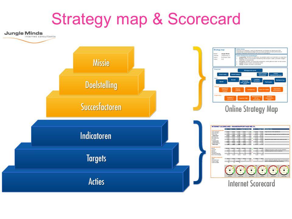Strategy map & Scorecard