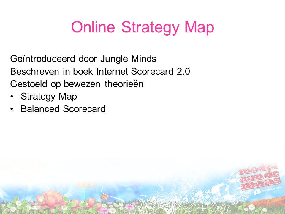 Online Strategy Map Geïntroduceerd door Jungle Minds Beschreven in boek Internet Scorecard 2.0 Gestoeld op bewezen theorieën Strategy Map Balanced Sco