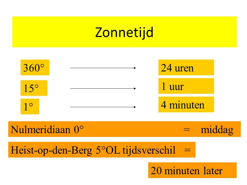 Zonnetijd 24 uren 1 uur 4 minuten 360° 1° 15° Nulmeridiaan 0° = middag Heist-op-den-Berg 5°OL tijdsverschil = 20 minuten later