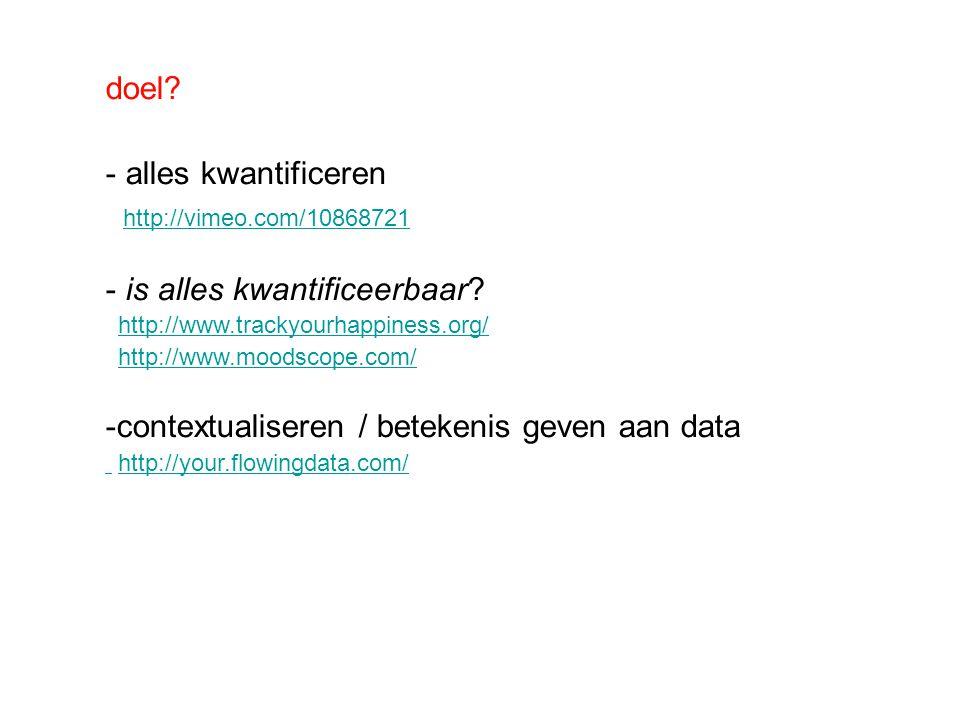 https://www.bof.nl/live/wp-content/uploads/2010/01/manifest.pdf Bits of Freedom: Manifest Digitale Vrijheid