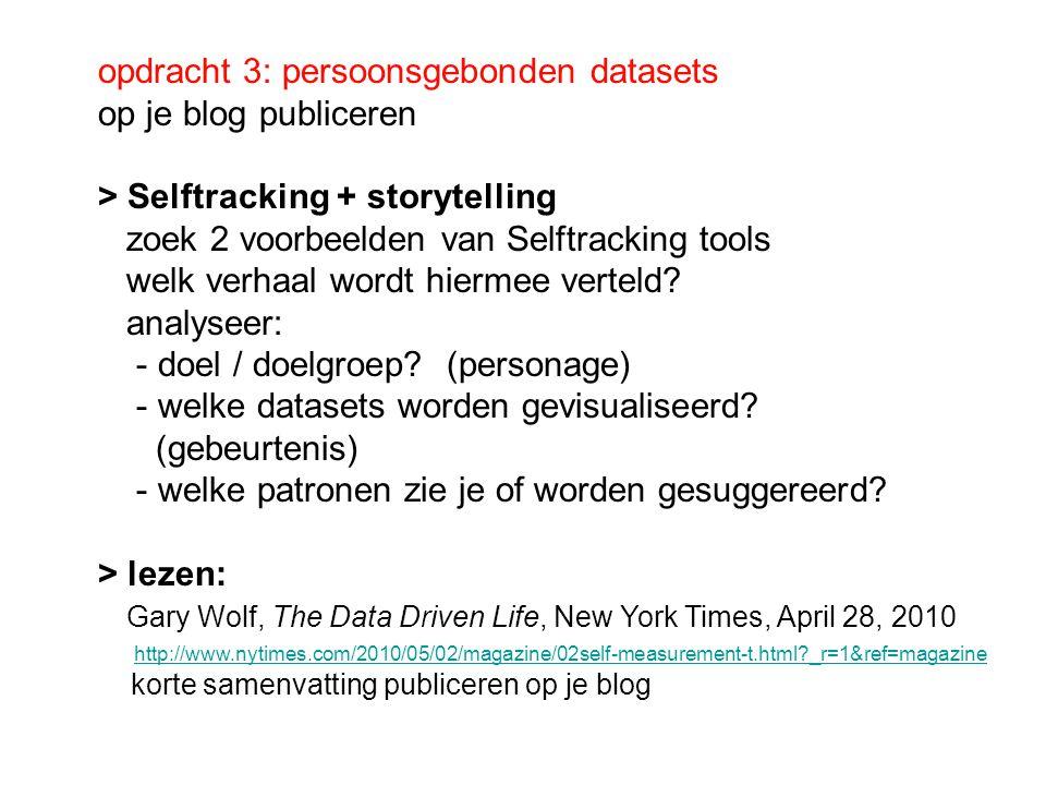 opdracht 3: persoonsgebonden datasets op je blog publiceren > Selftracking + storytelling zoek 2 voorbeelden van Selftracking tools welk verhaal wordt hiermee verteld.