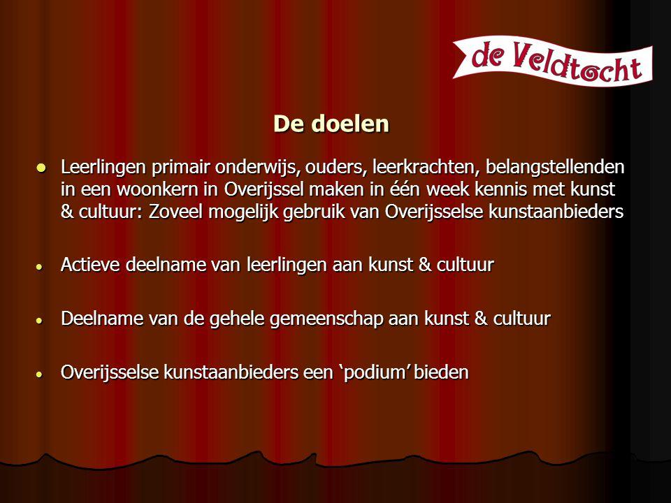 De doelen Leerlingen primair onderwijs, ouders, leerkrachten, belangstellenden in een woonkern in Overijssel maken in één week kennis met kunst & cult