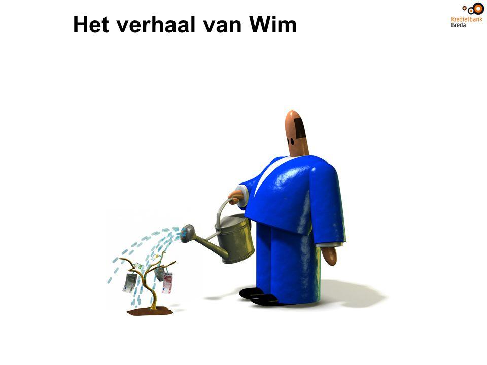 Het verhaal van Wim