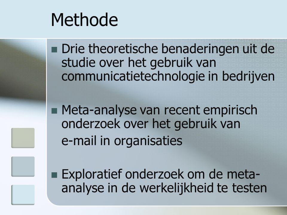 Methode Drie theoretische benaderingen uit de studie over het gebruik van communicatietechnologie in bedrijven Meta-analyse van recent empirisch onderzoek over het gebruik van e-mail in organisaties Exploratief onderzoek om de meta- analyse in de werkelijkheid te testen