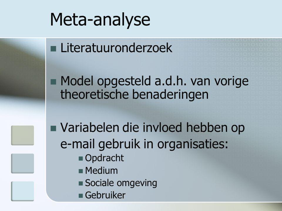 Meta-analyse Literatuuronderzoek Model opgesteld a.d.h.