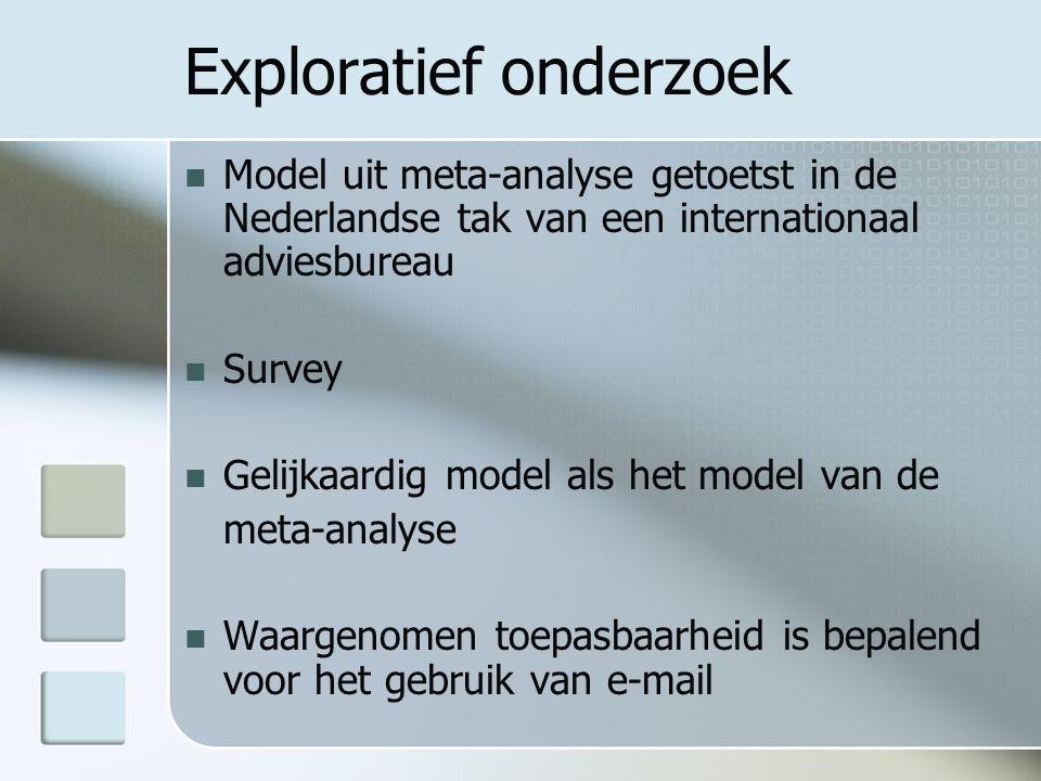 Exploratief onderzoek Model uit meta-analyse getoetst in de Nederlandse tak van een internationaal adviesbureau Survey Gelijkaardig model als het model van de meta-analyse Waargenomen toepasbaarheid is bepalend voor het gebruik van e-mail